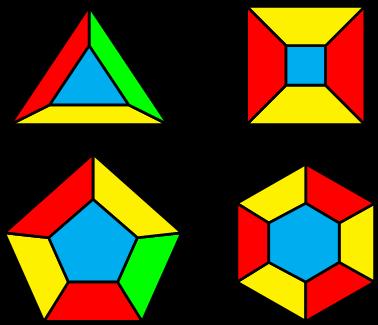 Four-colour problem Fig. 1