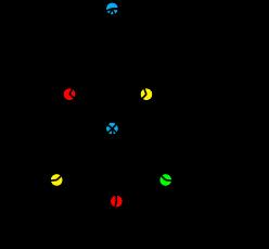 Four-colour problem Fig. 2