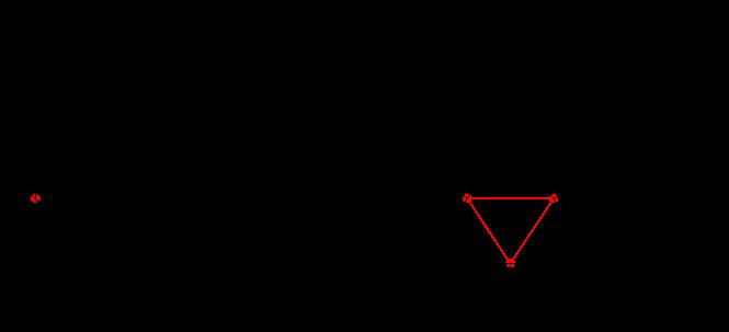 Figures 1(a) & 1(b)