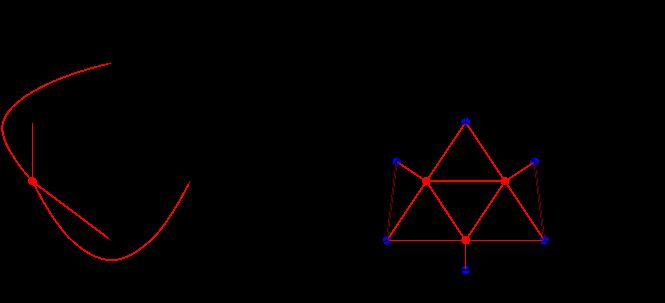 Figures 2(a) & 2(b)