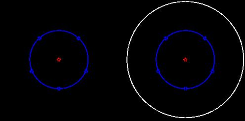 Figures 5(a) & 5(b)