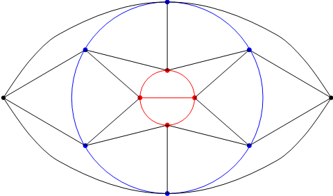 Figure 6: Birkhoff's Diamond