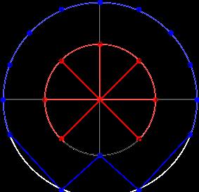 Figure 7: Shimamoto's Horseshoe